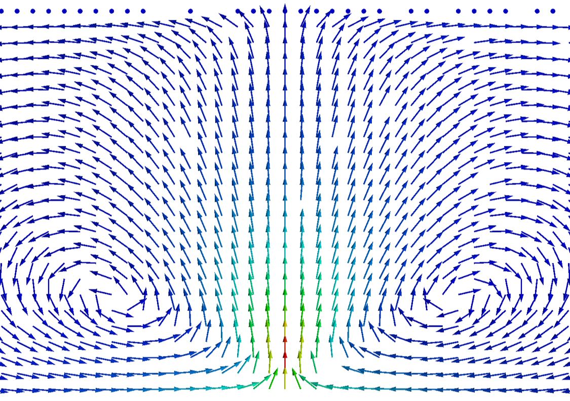 Solvers for heat transfer problems in OpenFOAM – buoyantBoussinesqPimpleFoam