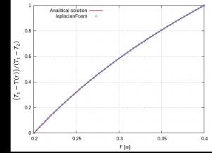 conduction_pb1_comparison