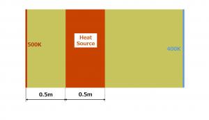 t_heatsource_case2_ps2