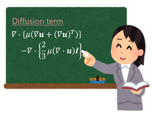 Diffusion Term of the N-S Equations Part1
