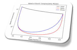 cavitatingFoam – barotropicCompressibilityModel (v1812)