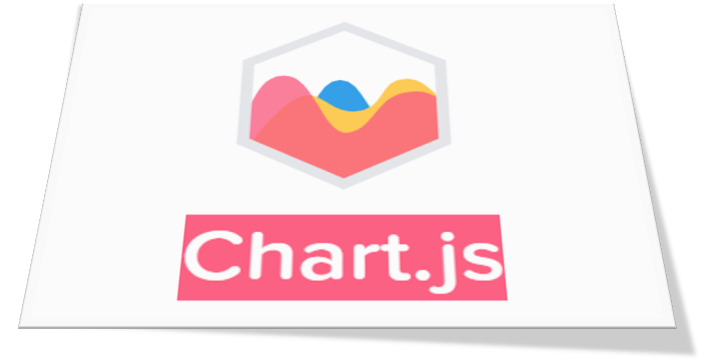 Chart.js Example #1